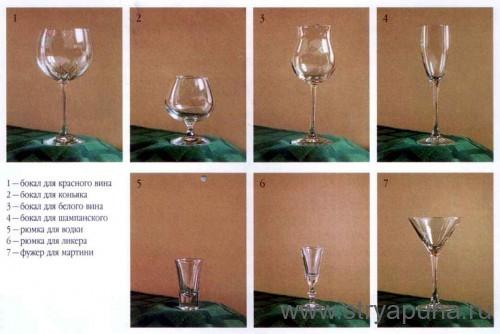 Напитки и сосуды